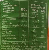 Pêches - Demi-fruits au sirop léger - Valori nutrizionali - fr