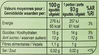 Pêches - Informations nutritionnelles - fr