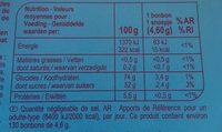 Extra sweet - Voedingswaarden - fr