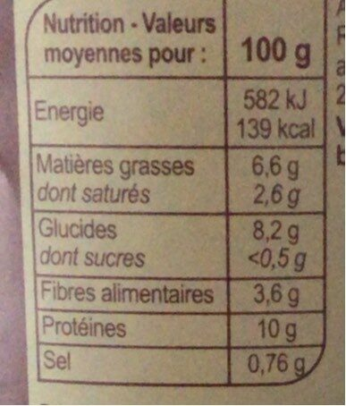 Cassoulet toulousain au confit de canard - Informations nutritionnelles - fr