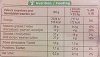 Cookies choco noisettes x12 200g - Nutrition facts