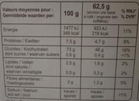 Riz de Camargue Semi-complet Bio - Valori nutrizionali - fr