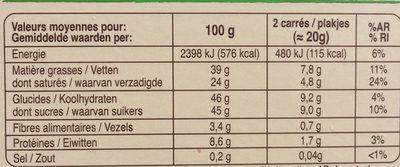 Chocolat au lait - Informations nutritionnelles