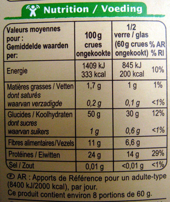 Lentilles vertes Bio - Nutrition facts