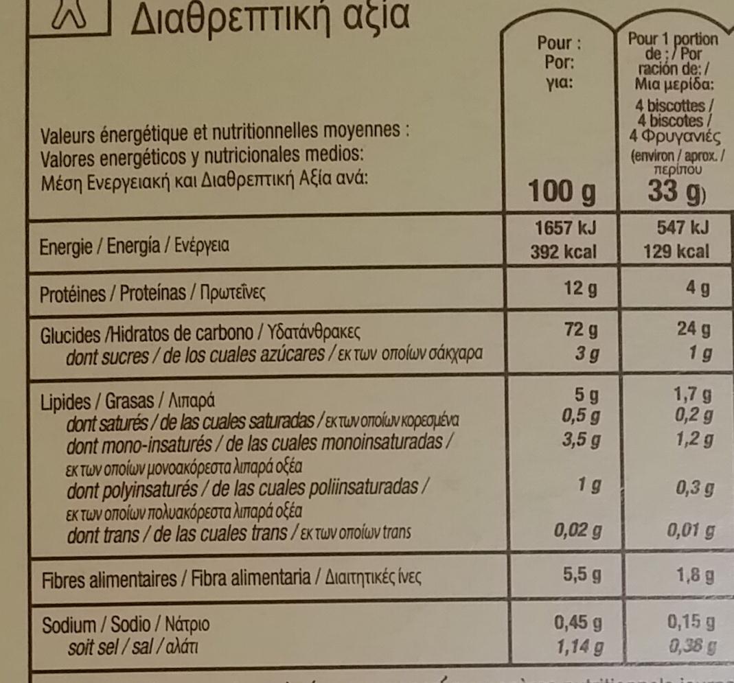 Biscottes bio Carrefour - Voedigswaarden