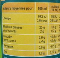 Sauce vinaigrette Échalote allégée - Voedingswaarden