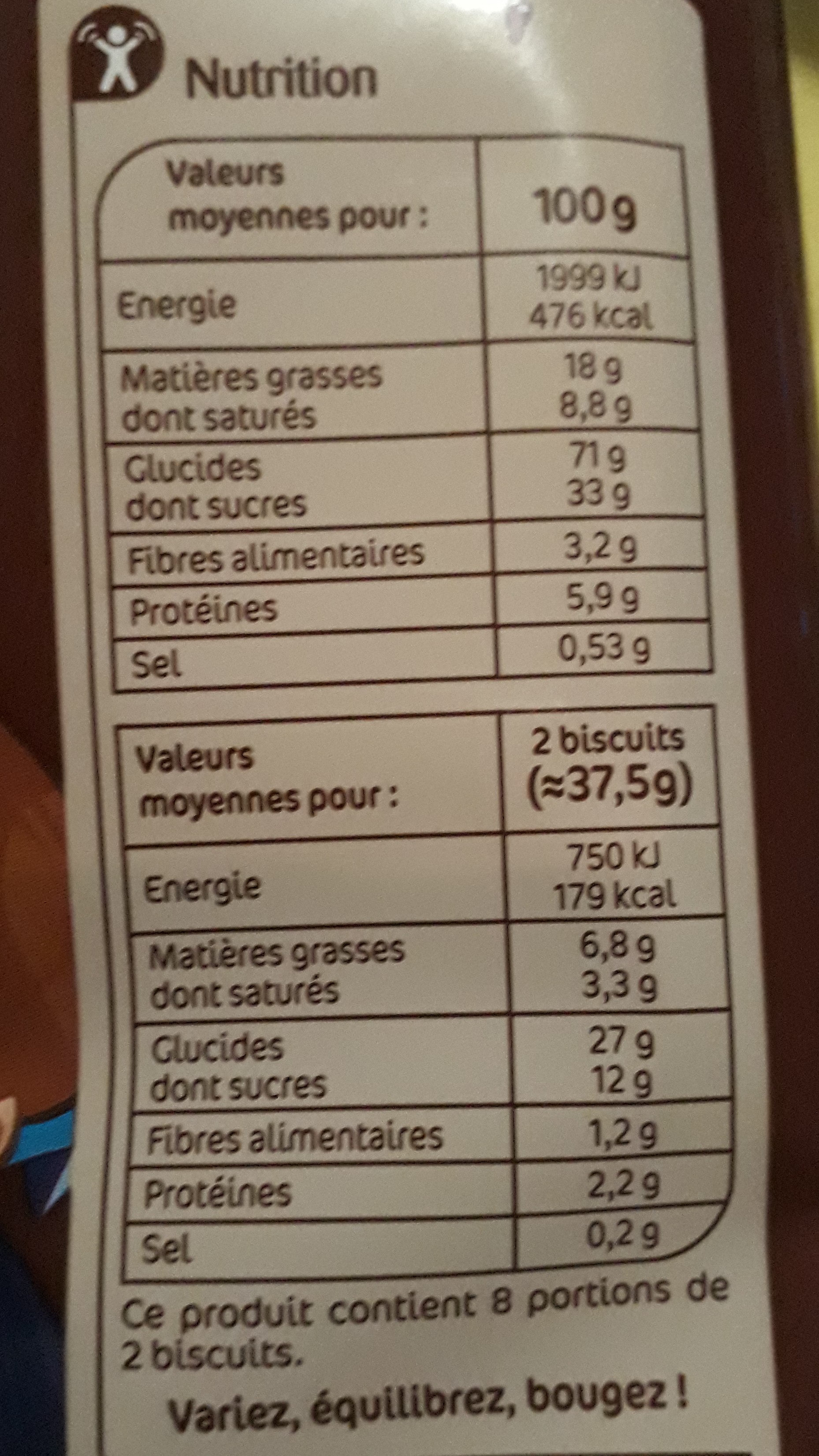 Goûters - Nutrition facts