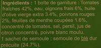 Taboulé à la Menthe - Ingrédients