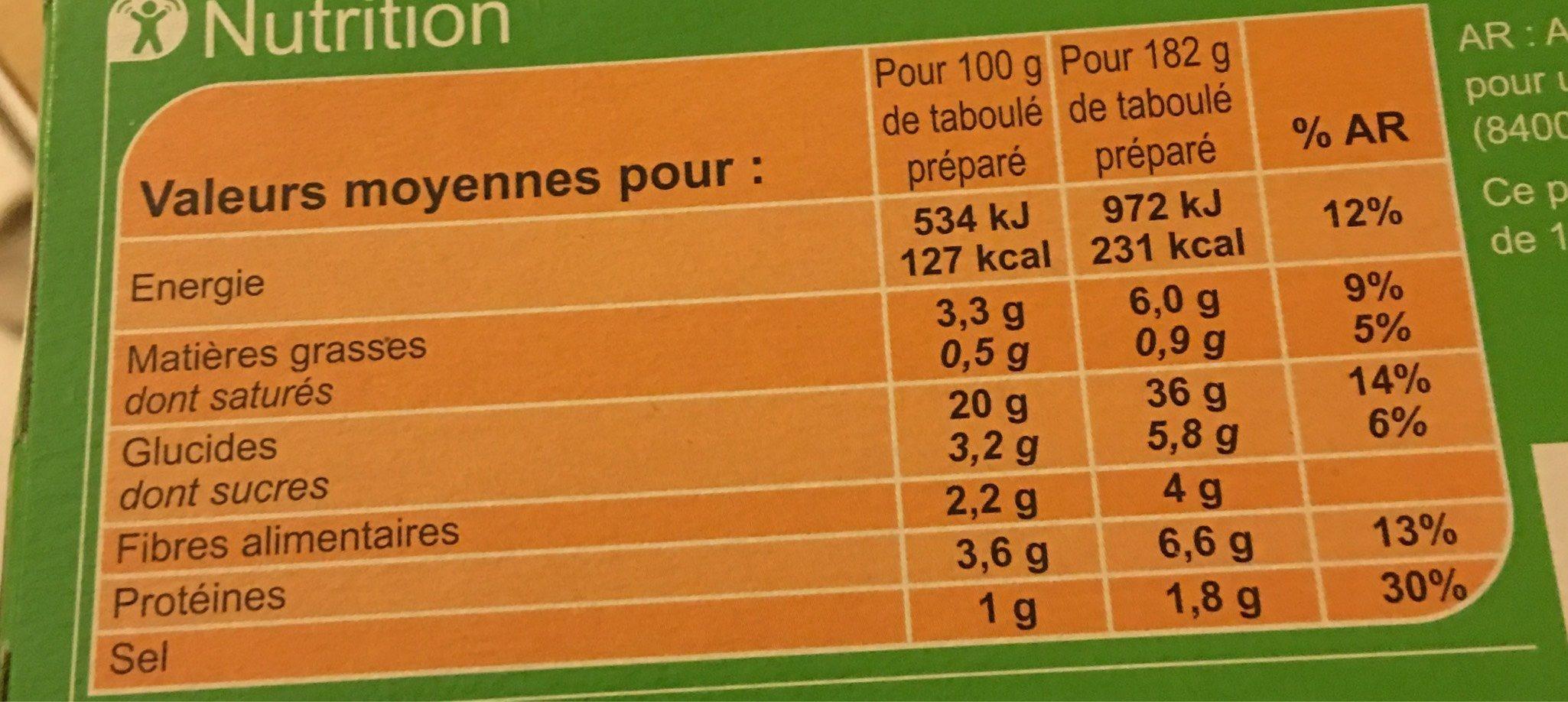 Taboulé à la Menthe - Informations nutritionnelles