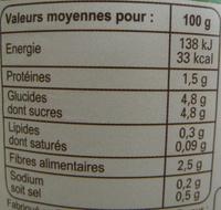 Pulpe de tomates Fraîches - Información nutricional