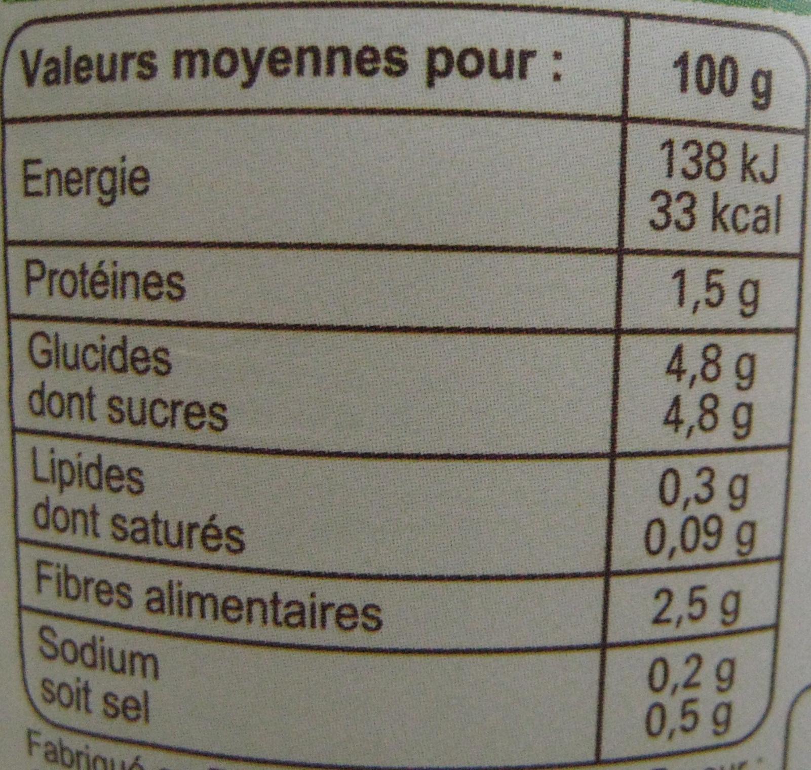 Pulpe de tomates Fraîches - Información nutricional - fr
