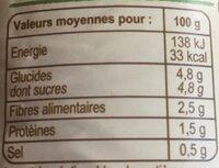 Pulpe de tomates Fraîches - Nutrition facts - fr