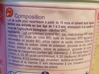 Croissance - Ingrédients - fr