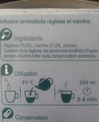 Infusion réglisse menthe - Ingredients