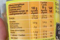 Pousses de haricot Mungo - Informations nutritionnelles - fr