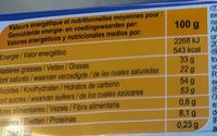 Mini barres Chocolat au lait - Información nutricional - fr