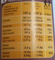 Petit salé traditionnel aux lentilles - Informations nutritionnelles