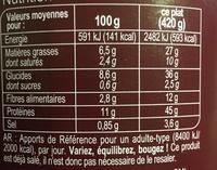 Petit salé traditionnel aux lentilles - Voedingswaarden - fr