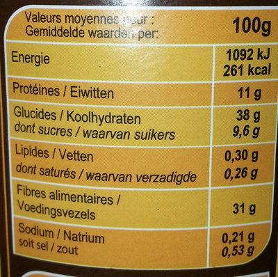 Chicorée café - Informations nutritionnelles