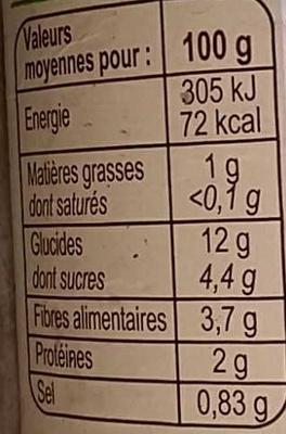 Ravioli Végétariens - Información nutricional - fr