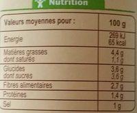 Ratatouille à la Provençale - Nutrition facts