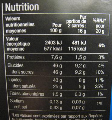 Lait extra fin - Informations nutritionnelles