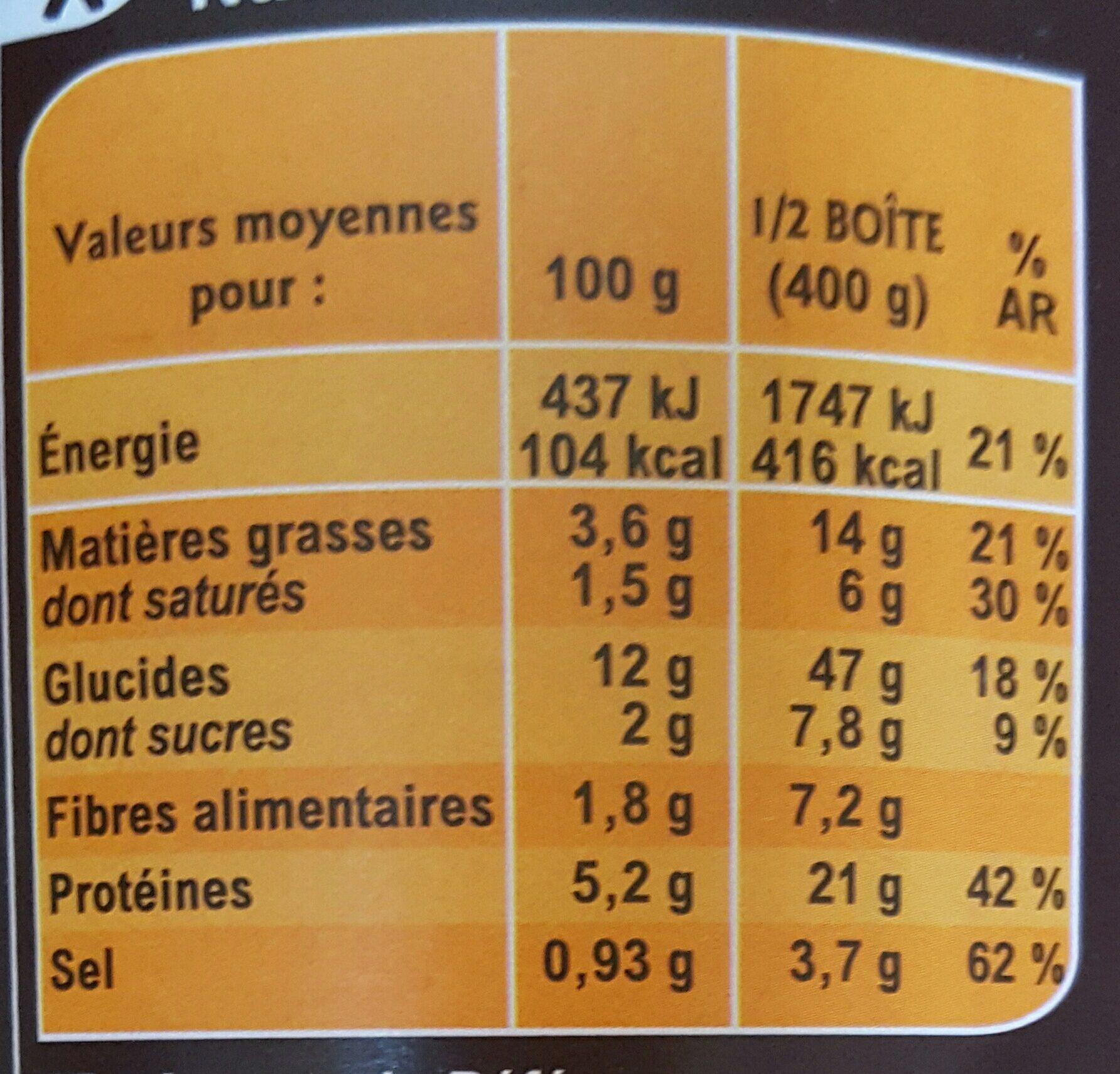 Ravioli à la Bolognaise - Nutrition facts - fr