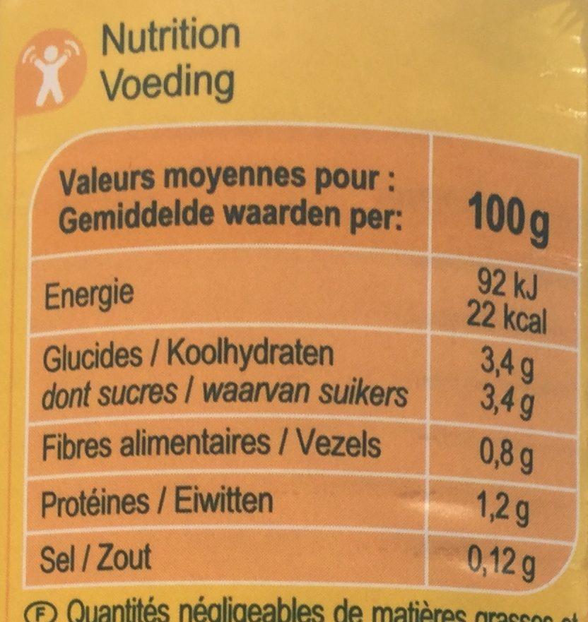 Tomates entières pelées au jus - Nutrition facts
