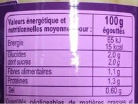 Asperges blanches grosses - Informations nutritionnelles - fr