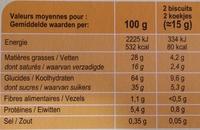 Cigarettes - Nutrition facts - fr