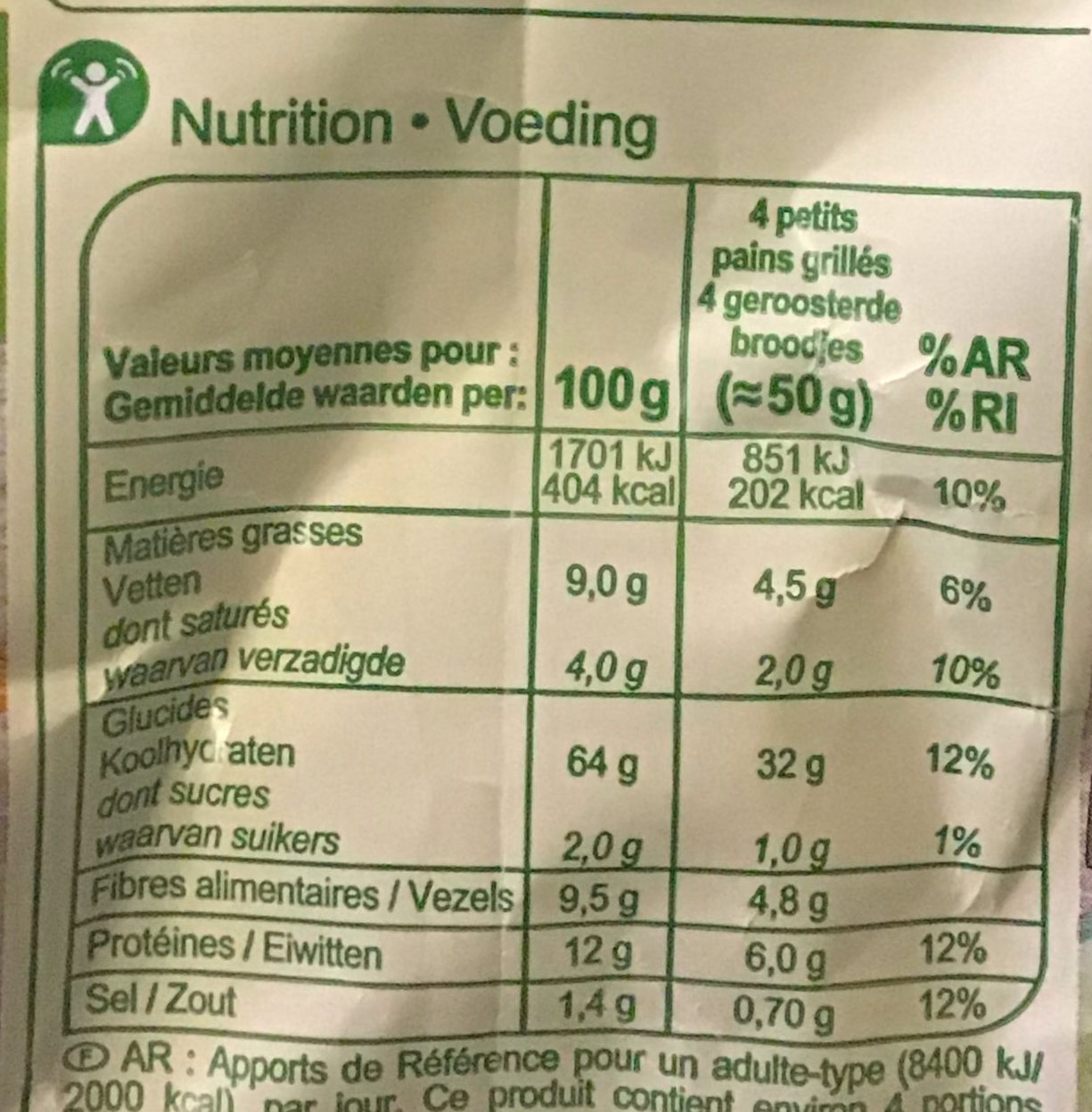 Petits pains grilles - Informations nutritionnelles - fr