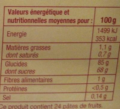 Pâtes de fruits - Voedingswaarden - fr