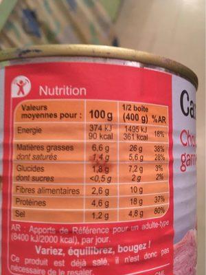 Choucroute garnie Pur Porc - Informations nutritionnelles - fr