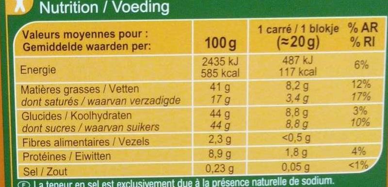 Les carrés gourmands Noisettes Entières - Informations nutritionnelles