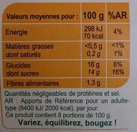 Pomme Compotes allégées en sucres* - Informations nutritionnelles - fr