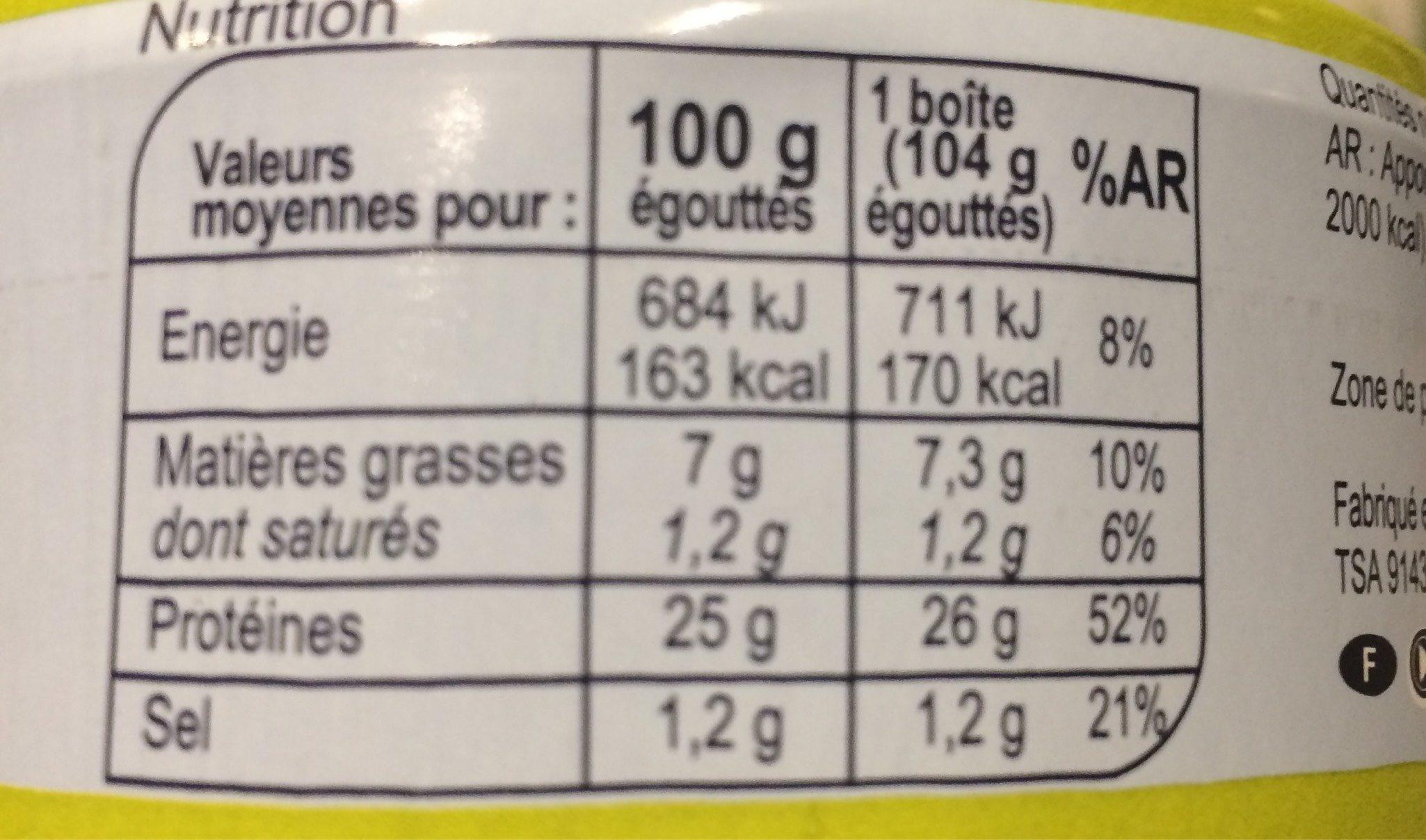 Thon blanc - Informations nutritionnelles