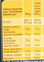Mini choux goût chèvre & poivre - Nutrition facts