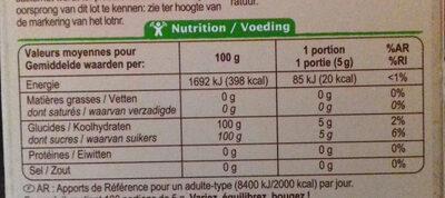 Sucre blond de canne - Informations nutritionnelles - fr