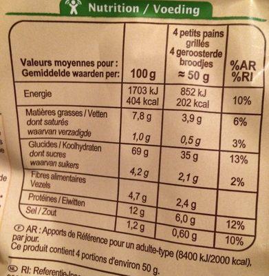 Petits pains grillés aux céréales biologiques - Informations nutritionnelles