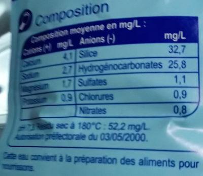 Eau d'Auvergne - Informations nutritionnelles - fr