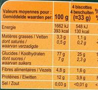 Biscottes Au Froment sans sel ajouté - Nutrition facts - fr