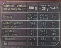 Jambon sec Qualité supérieure - Informations nutritionnelles