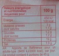 Jambon de Paris, Cuit à l'étouffée (4 Tranches) - Voedingswaarden - fr