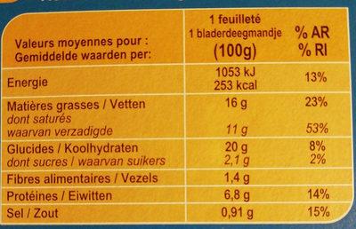 Panier Feuilleté aux Noix de Saint-Jacques - Voedingswaarden - fr
