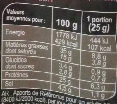 Saucisson sec - Informations nutritionnelles - fr