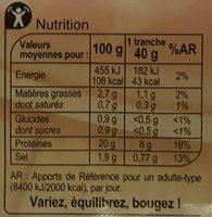 Blanc de  poulet  Doré au Four - Nutrition facts