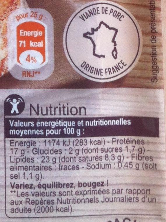 Pâté de campagne - Nutrition facts