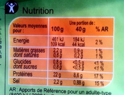 Blanc de dinde - Nutrition facts - fr