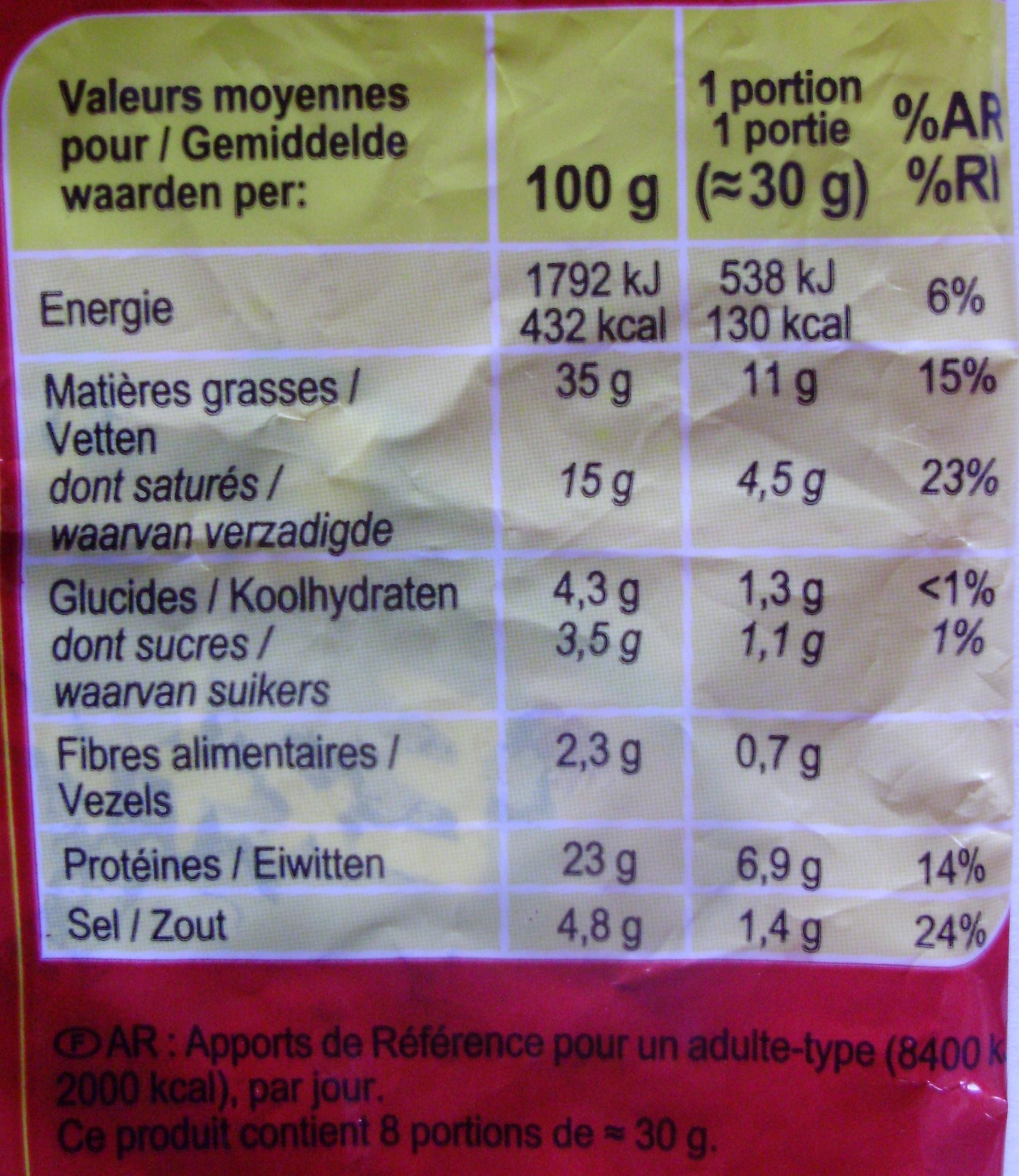 Chorizo Au piment d'Espagne (Extra Fort) - Nutrition facts