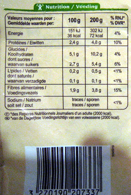Haricots verts - Nutrition facts
